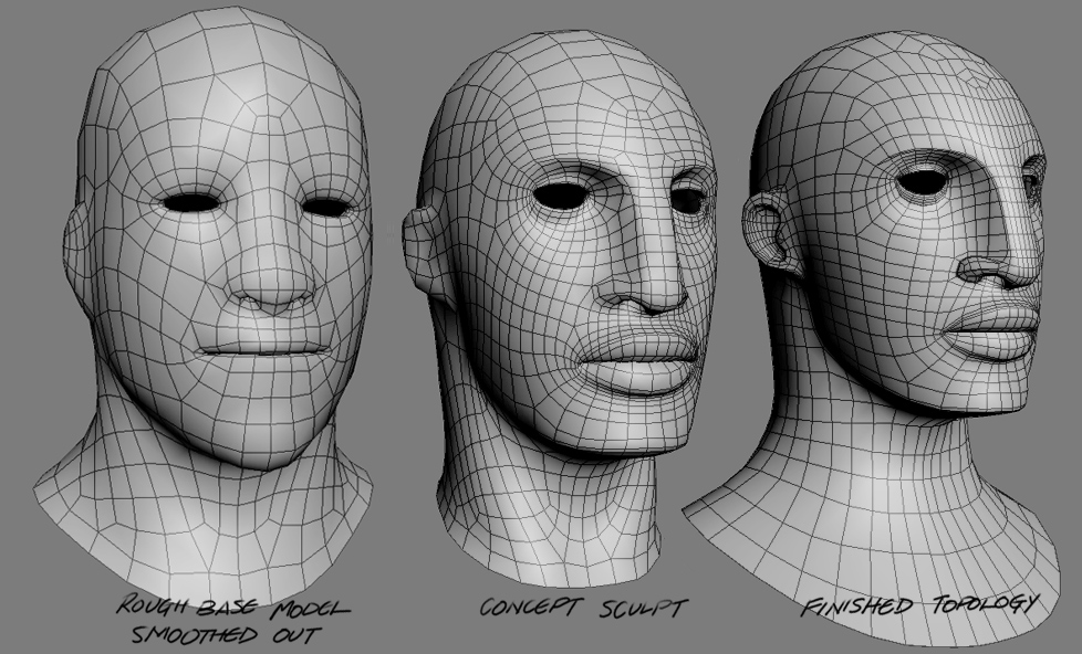 Facial rigging in 3ds max with luis san juan for 3ds max face modeling